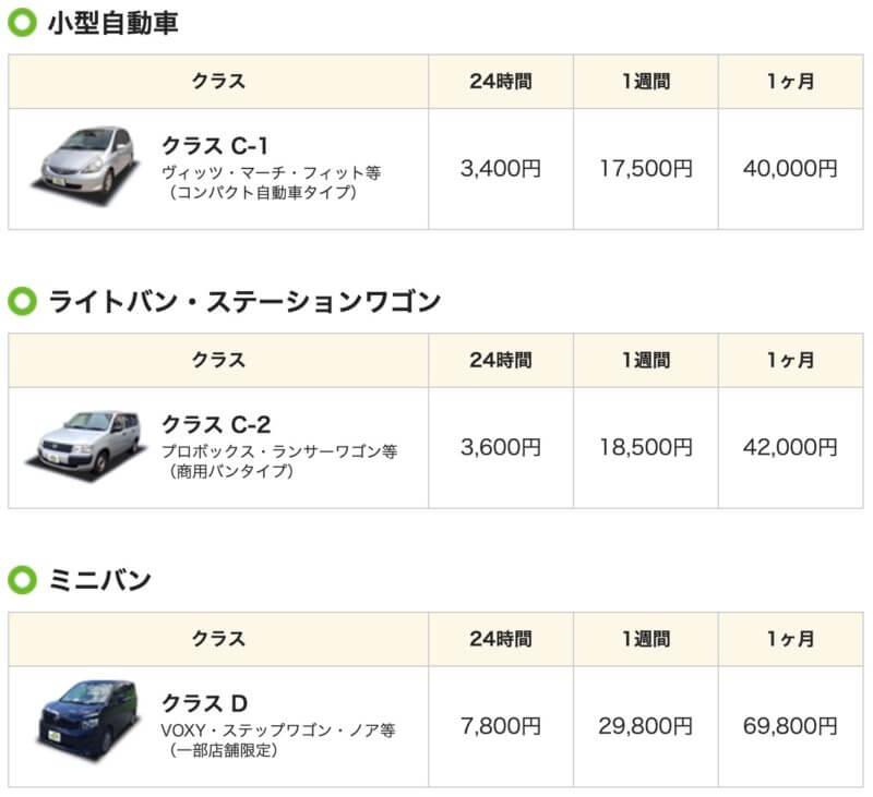 ガッツレンタカーの価格表(軽自動車以外)