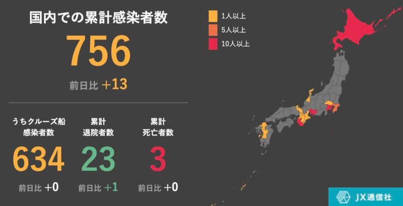 新型コロナウイルス 日本国内の最新感染状況マップ(JX通信社/2020年2月22日現在)